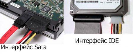 Интерфейс жесткого диска