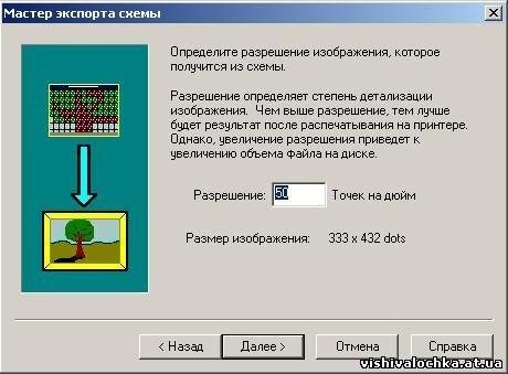 файл в формате xsd