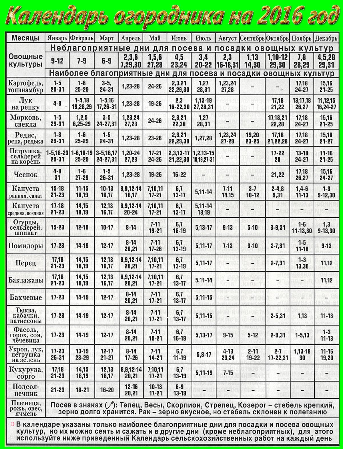Посевной календарь огородника на 2016 год
